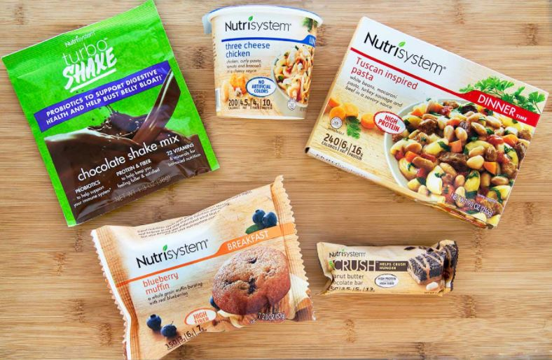 nutrisystem-packages